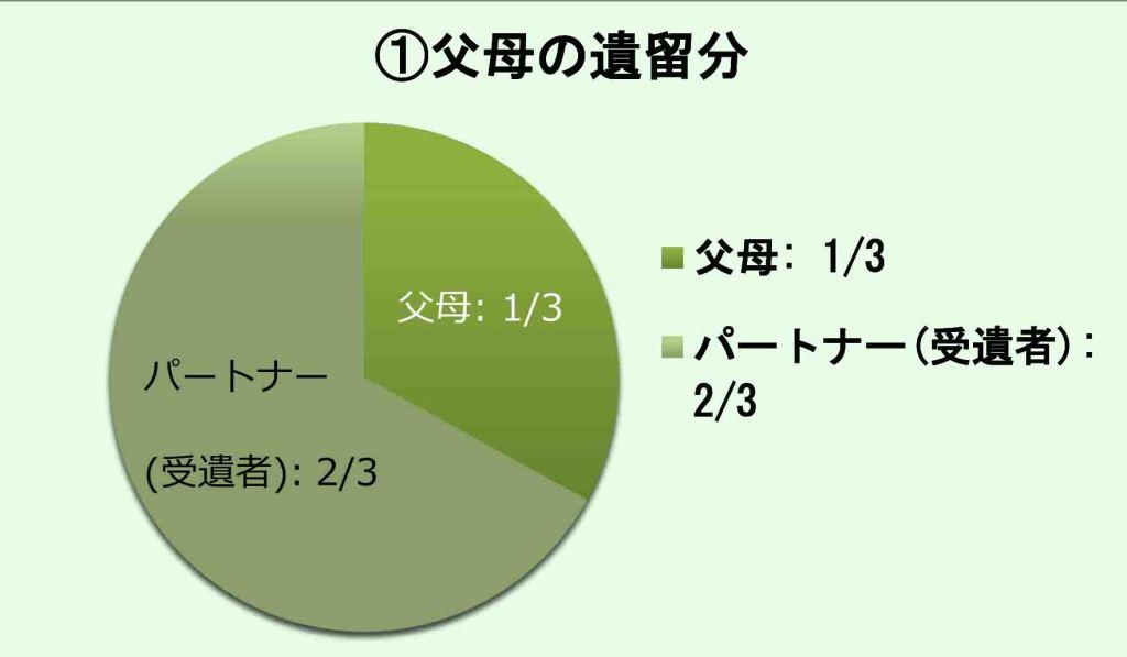 第5回_円グラフ_1