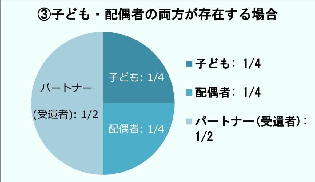 第5回_円グラフ_3