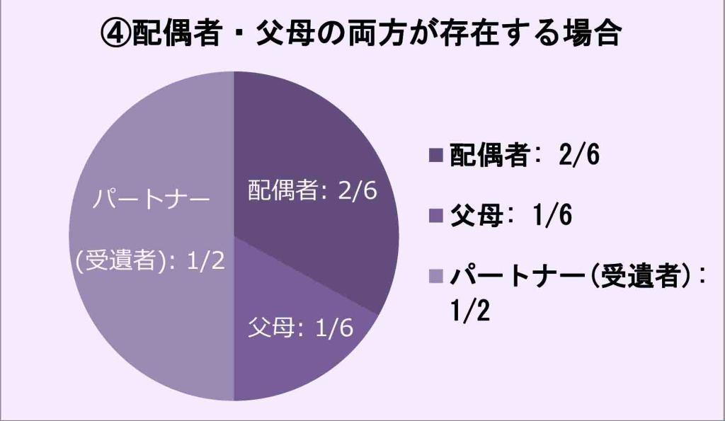 第5回_円グラフ_4