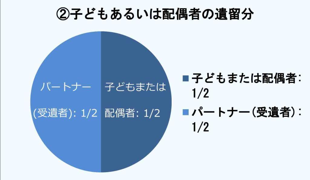 第5回_円グラフ_2