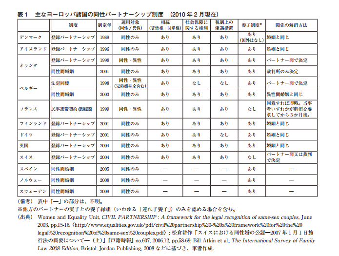 スクリーンショット 2015-02-12 11.59.39