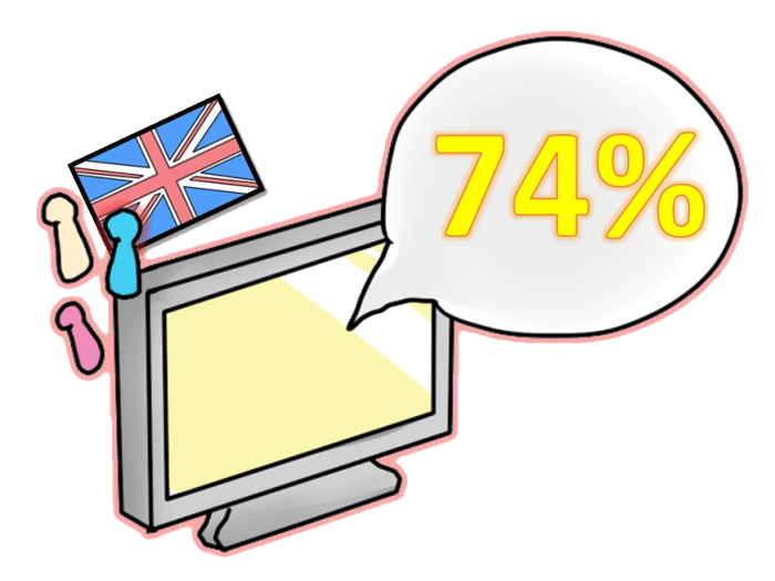 PC Statistics