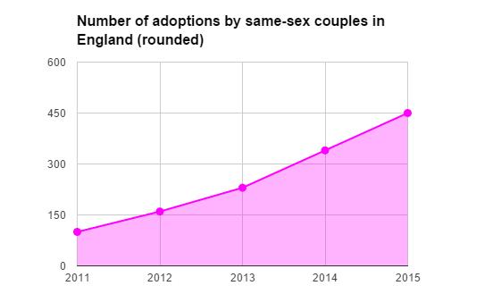adoptions1