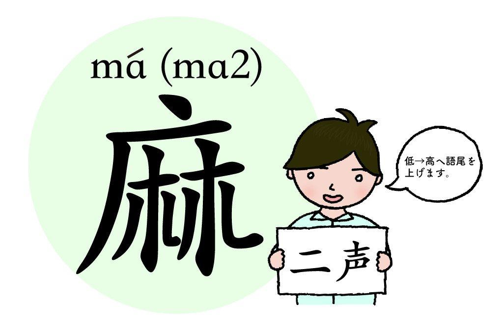 chinese tone2