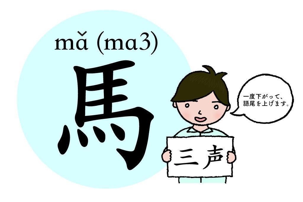 chinese tone3