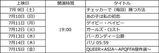 シネマート新宿での上映スケジュール