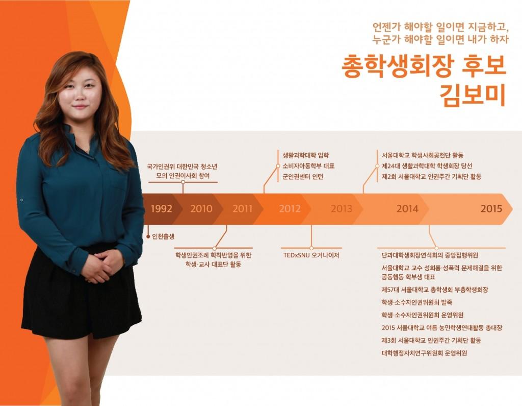 KimBomi